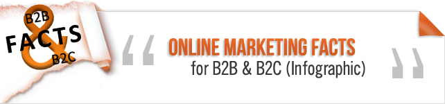 online marketing facts b2b b2c